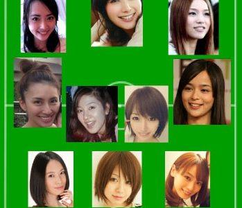 サッカー日本代表選手の奥さん美人ランキングというよりベストイレブン